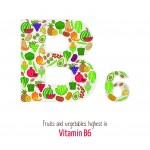 Low on your B6 vitamins?